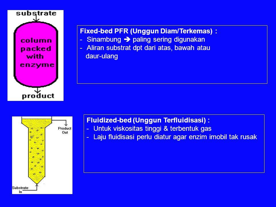 Fixed-bed PFR (Unggun Diam/Terkemas) : -Sinambung  paling sering digunakan -Aliran substrat dpt dari atas, bawah atau daur-ulang Fluidized-bed (Unggun Terfluidisasi) : -Untuk viskositas tinggi & terbentuk gas -Laju fluidisasi perlu diatur agar enzim imobil tak rusak