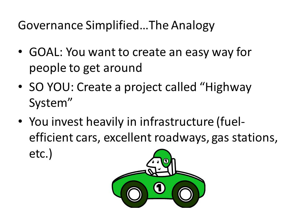 Governance Simplified…The Analogy GOAL: You want to create an easy way for people to get around SO YOU: Create a project called Highway System You invest heavily in infrastructure (fuel- efficient cars, excellent roadways, gas stations, etc.)