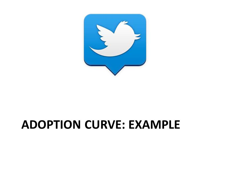 ADOPTION CURVE: EXAMPLE