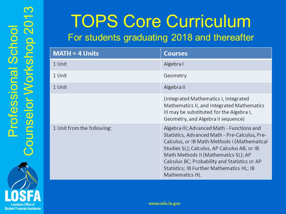Professional School Counselor Workshop 2013 TOPS Core Curriculum For students graduating 2018 and thereafter MATH = 4 UnitsCourses 1 UnitAlgebra I 1 UnitGeometry 1 UnitAlgebra II (Integrated Mathematics I, Integrated Mathematics II, and Integrated Mathematics III may be substituted for the Algebra I, Geometry, and Algebra II sequence) 1 Unit from the following:Algebra III; Advanced Math - Functions and Statistics, Advanced Math - Pre-Calculus, Pre- Calculus, or IB Math Methods I (Mathematical Studies SL); Calculus, AP Calculus AB, or IB Math Methods II (Mathematics SL); AP Calculus BC; Probability and Statistics or AP Statistics; IB Further Mathematics HL; IB Mathematics HL www.osfa.la.gov