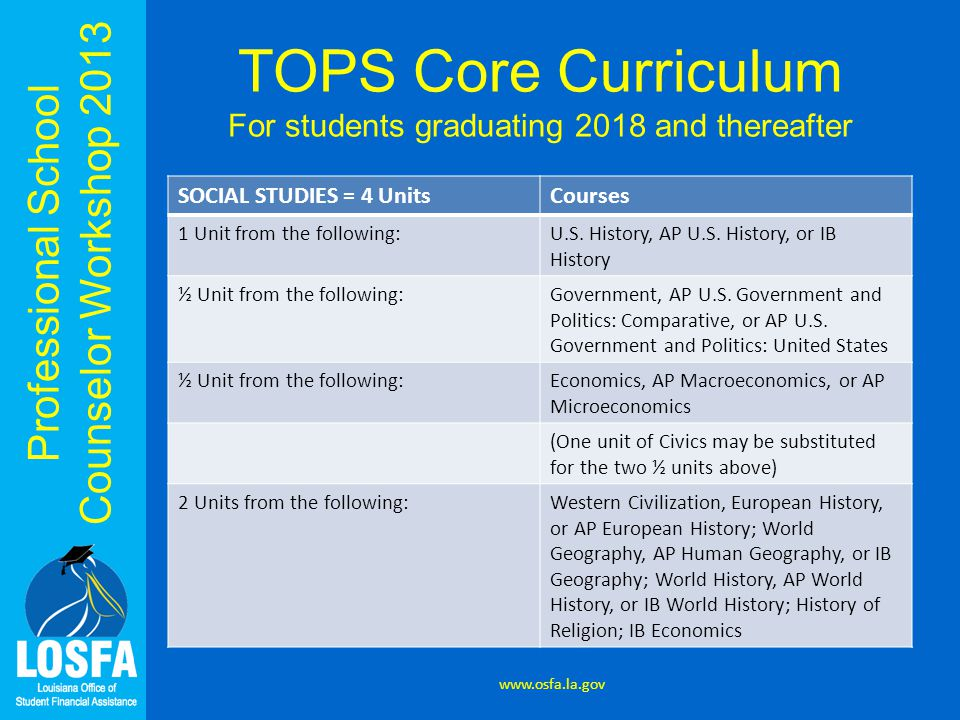 Professional School Counselor Workshop 2013 TOPS Core Curriculum For students graduating 2018 and thereafter SOCIAL STUDIES = 4 UnitsCourses 1 Unit fr