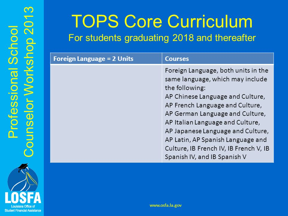 Professional School Counselor Workshop 2013 TOPS Core Curriculum For students graduating 2018 and thereafter Foreign Language = 2 UnitsCourses Foreign