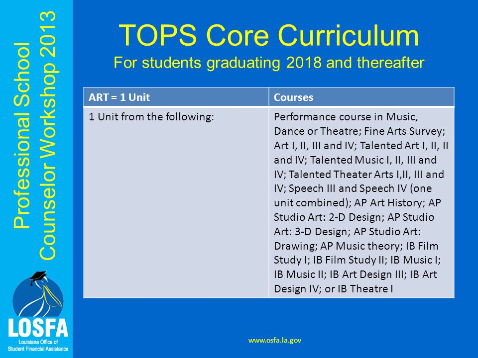 Professional School Counselor Workshop 2013 TOPS Core Curriculum For students graduating 2018 and thereafter ART = 1 UnitCourses 1 Unit from the follo