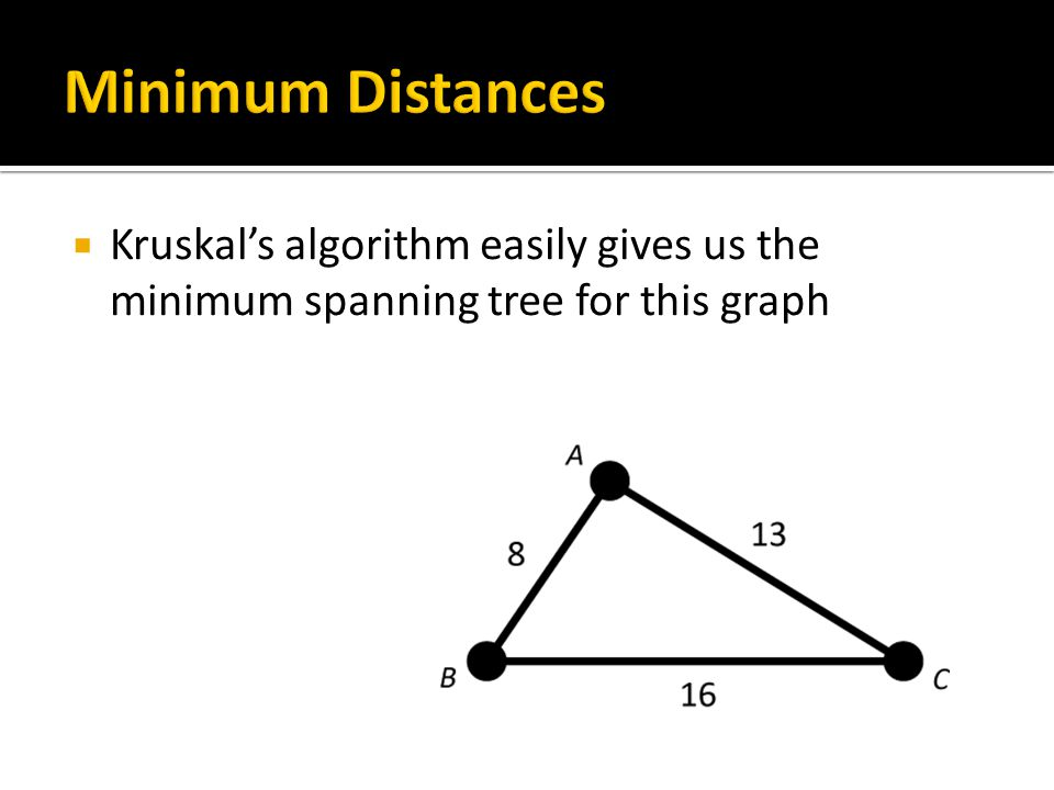  Kruskal's algorithm easily gives us the minimum spanning tree for this graph