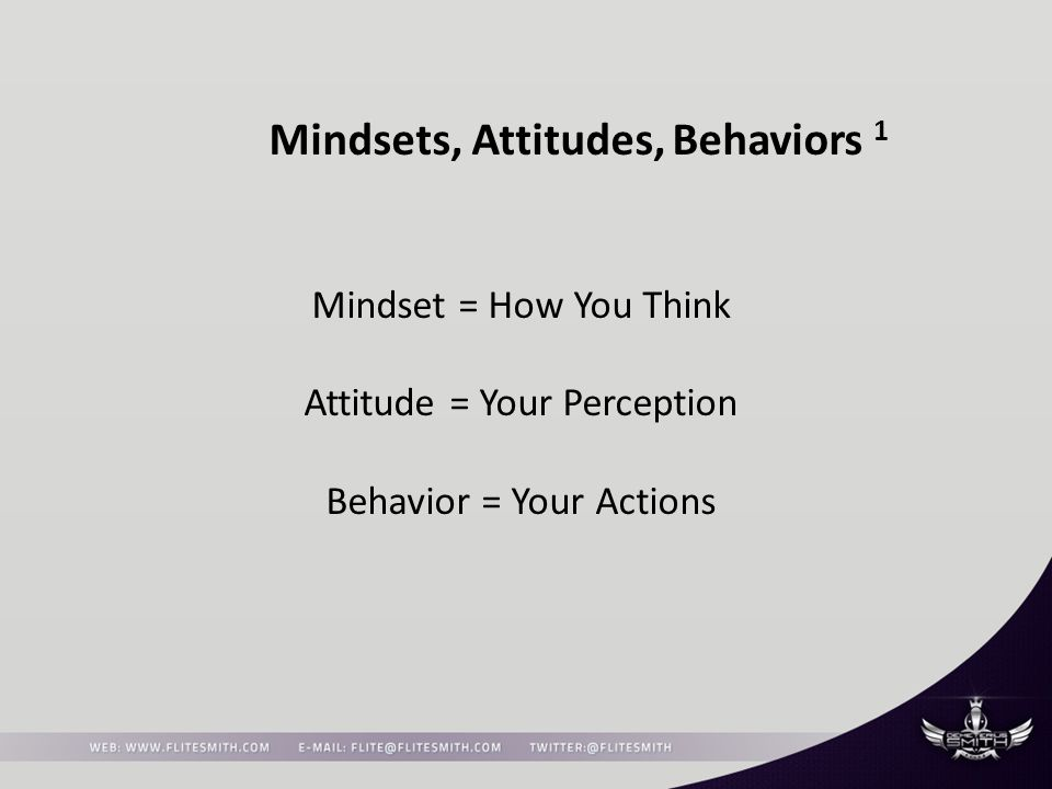 Mindsets, Attitudes, Behaviors 1 Mindset = How You Think Attitude = Your Perception Behavior = Your Actions