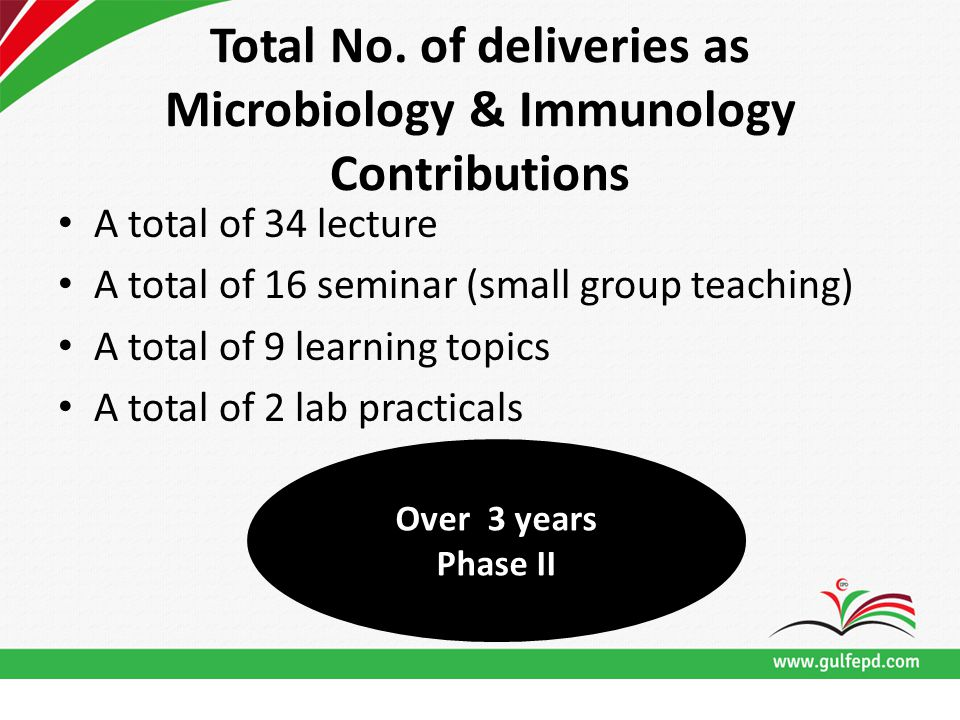 Total No. of deliveries as Microbiology & Immunology Contributions A total of 34 lecture A total of 16 seminar (small group teaching) A total of 9 lea