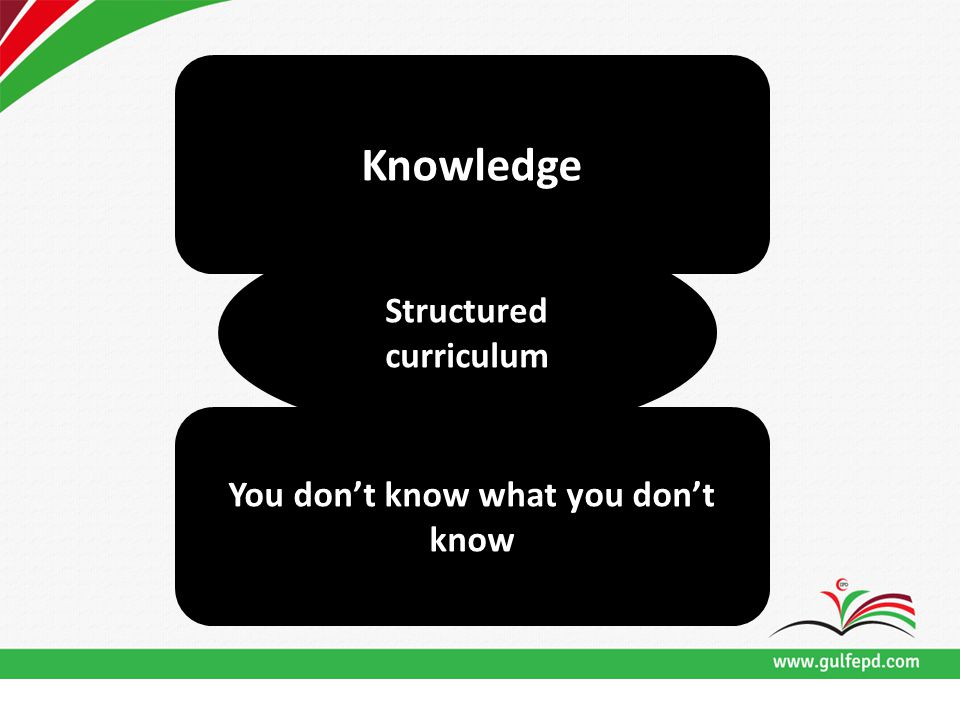 Knowledge You don't know what you don't know Structured curriculum