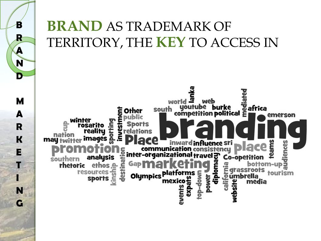 BRAND AS TRADEMARK OF TERRITORY, THE KEY TO ACCESS IN