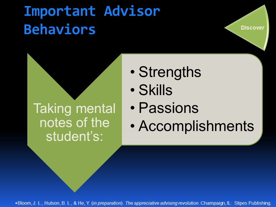 Important Advisor Behaviors Taking mental notes of the student's: Strengths Skills Passions Accomplishments Discover  Bloom, J. L., Hutson, B. L., &