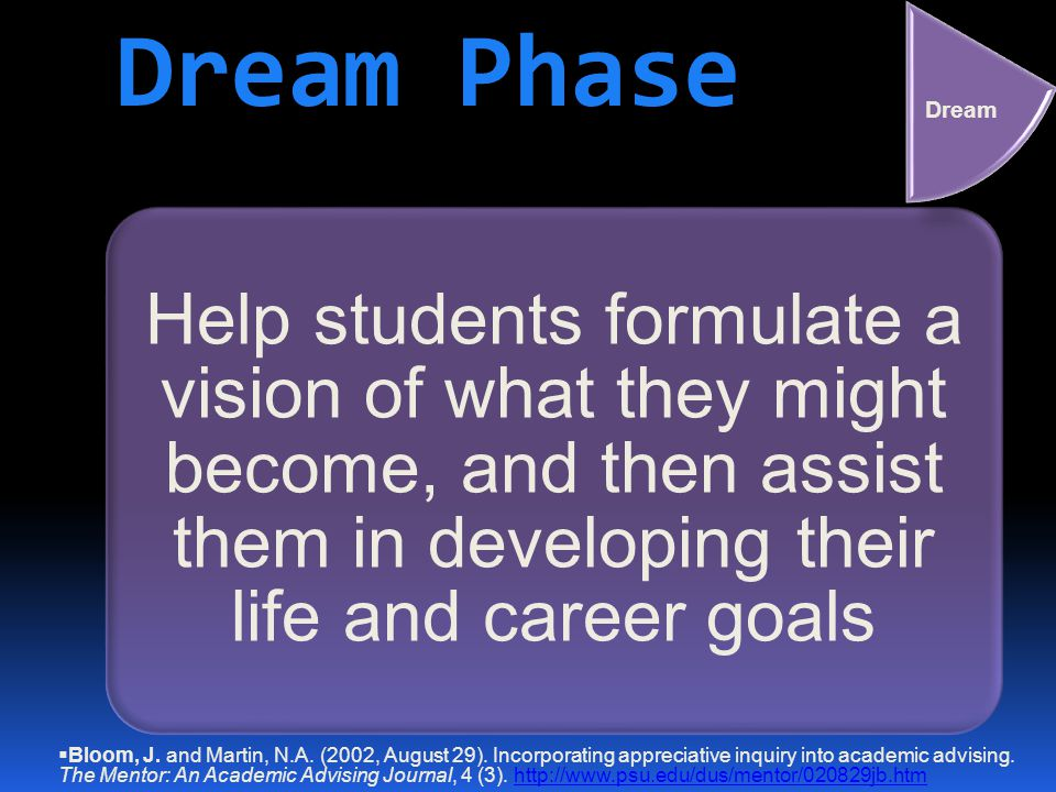 Dream Phase Help students formulate a vision of what they might become, and then assist them in developing their life and career goals  Bloom, J. and