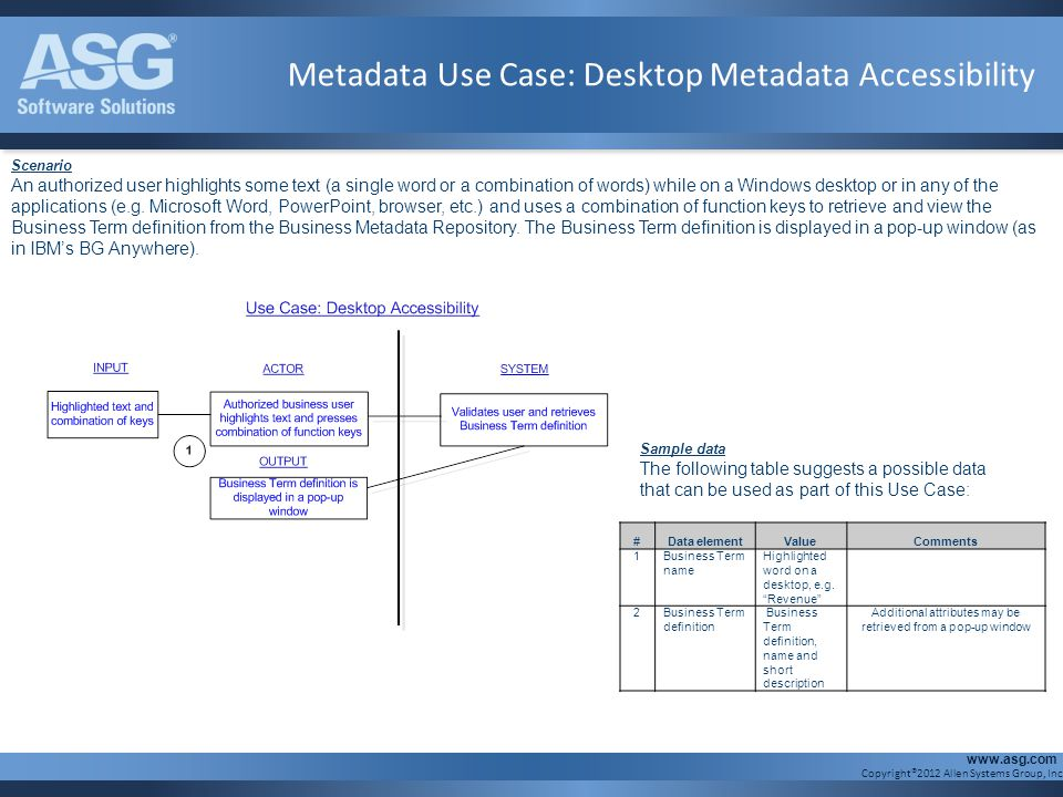 Copyright®2012 Allen Systems Group, Inc. www.asg.com Metadata Use Case: Desktop Metadata Accessibility Scenario An authorized user highlights some tex
