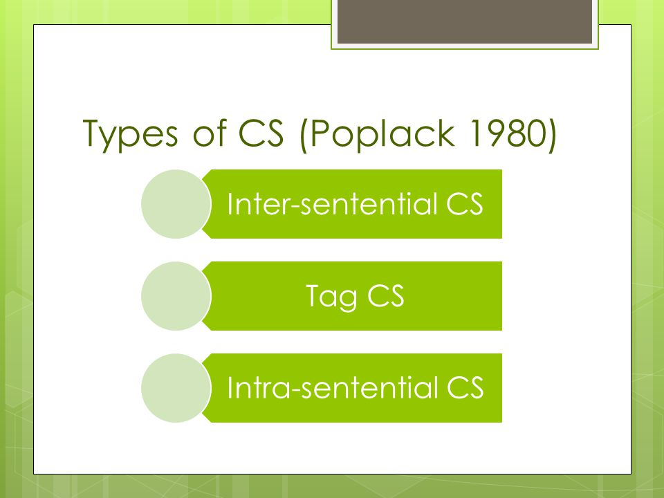 Types of CS (Poplack 1980) Inter-sentential CS Tag CS Intra-sentential CS