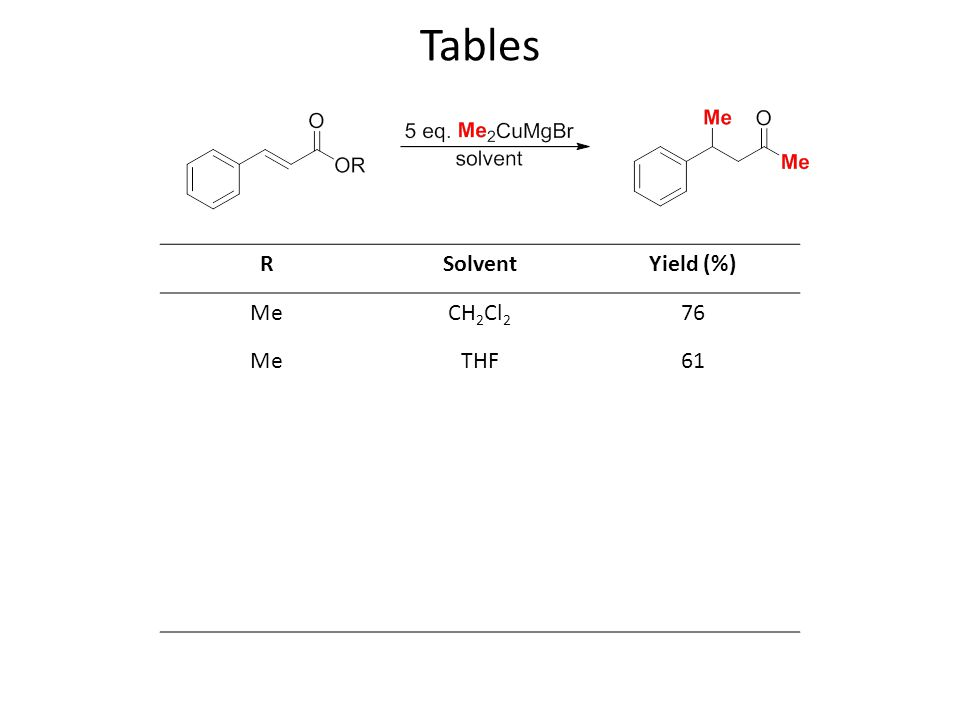 RSolventYield (%) MeCH 2 Cl 2 76 MeTHF61 Tables