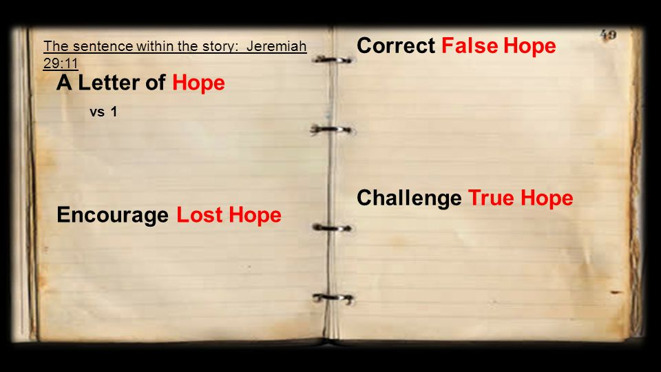 A Letter of Hope vs 1 Encourage Lost Hope Correct False Hope Challenge True Hope The sentence within the story: Jeremiah 29:11