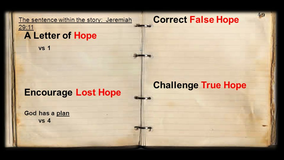 A Letter of Hope vs 1 Encourage Lost Hope God has a plan vs 4 Correct False Hope Challenge True Hope The sentence within the story: Jeremiah 29:11