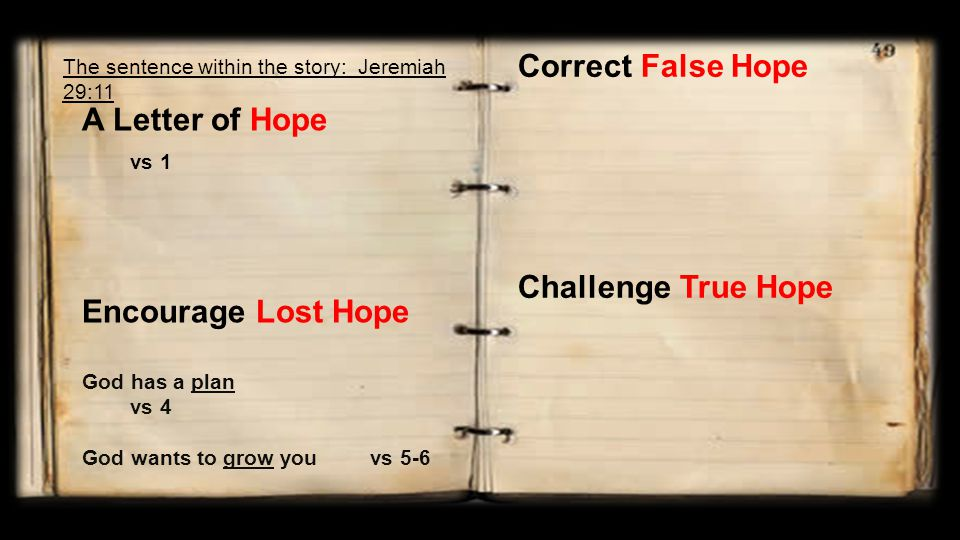 A Letter of Hope vs 1 Encourage Lost Hope God has a plan vs 4 God wants to grow youvs 5-6 Correct False Hope Challenge True Hope The sentence within the story: Jeremiah 29:11
