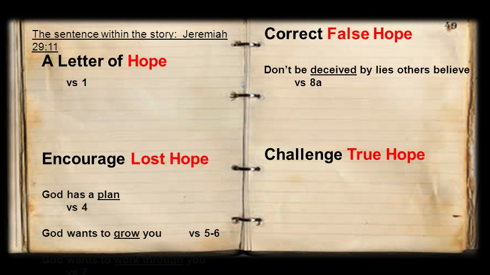 A Letter of Hope vs 1 Encourage Lost Hope God has a plan vs 4 God wants to grow youvs 5-6 God wants to work through you vs 7 Correct False Hope Don't be deceived by lies others believe vs 8a Challenge True Hope The sentence within the story: Jeremiah 29:11