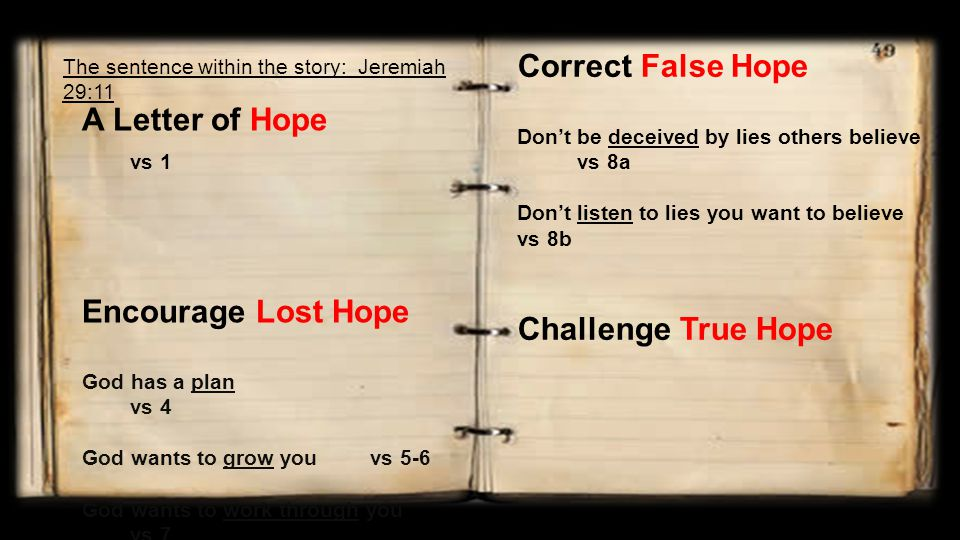 A Letter of Hope vs 1 Encourage Lost Hope God has a plan vs 4 God wants to grow youvs 5-6 God wants to work through you vs 7 Correct False Hope Don't be deceived by lies others believe vs 8a Don't listen to lies you want to believe vs 8b Challenge True Hope The sentence within the story: Jeremiah 29:11