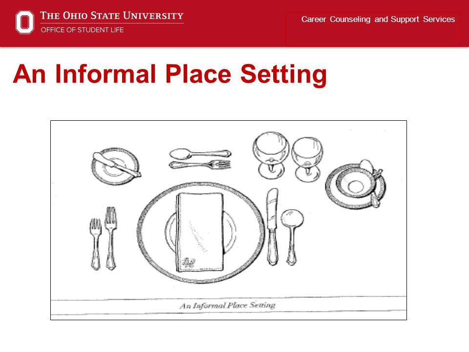 Career Counseling and Support Services An Informal Place Setting