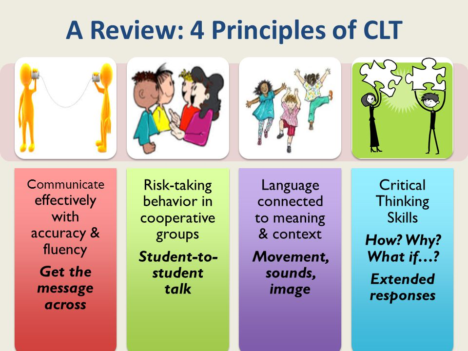 A Review: 4 Principles of CLT Communicate effectively with accuracy & fluency Get the message across Risk-taking behavior in cooperative groups Student-to- student talk Language connected to meaning & context Movement, sounds, image Critical Thinking Skills How.
