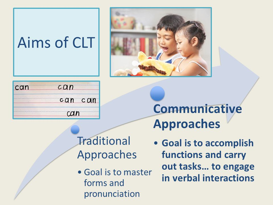 Aims of CLT Traditional Approaches Goal is to master forms and pronunciation Communicative Approaches Goal is to accomplish functions and carry out tasks… to engage in verbal interactions