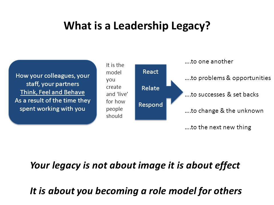 What is a Leadership Legacy? How your colleagues, your staff, your partners Think, Feel and Behave As a result of the time they spent working with you