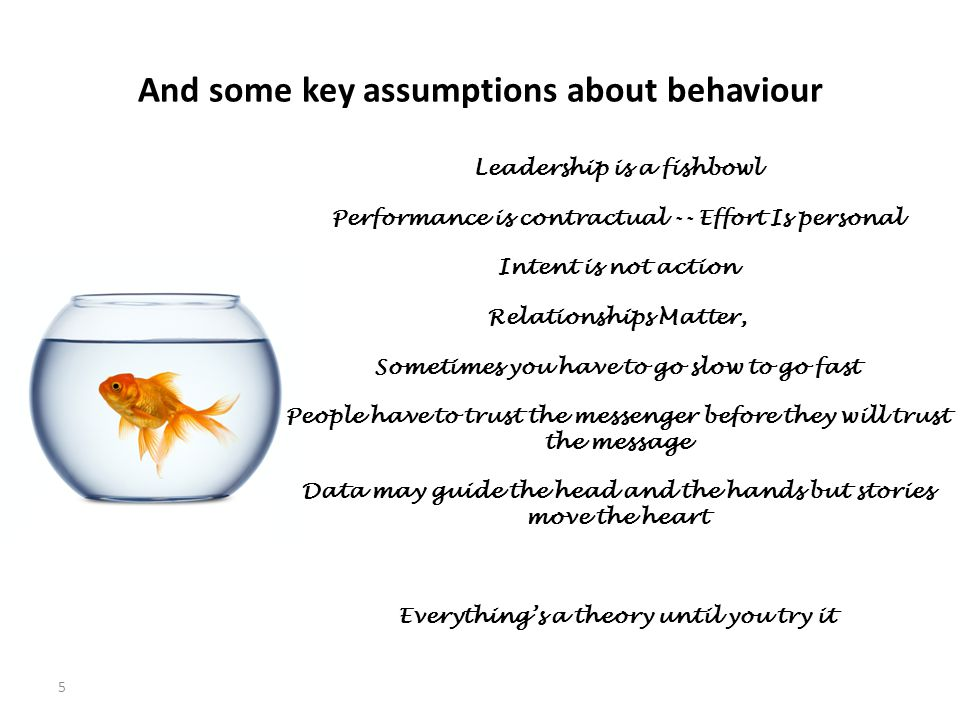 5 And some key assumptions about behaviour Leadership is a fishbowl Performance is contractual -- Effort Is personal Intent is not action Relationship
