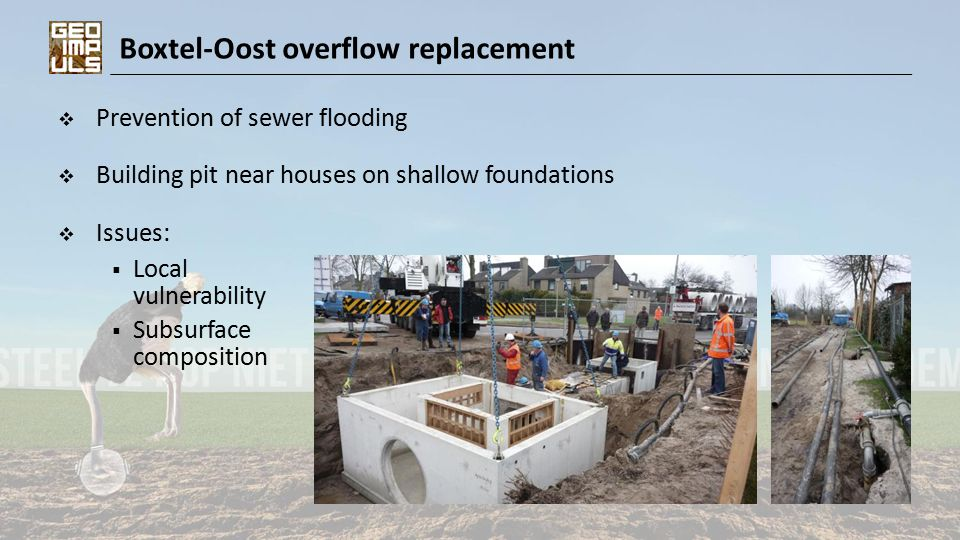Boxtel-Oost overflow replacement  Prevention of sewer flooding  Building pit near houses on shallow foundations  Issues:  Local vulnerability  Subsurface composition