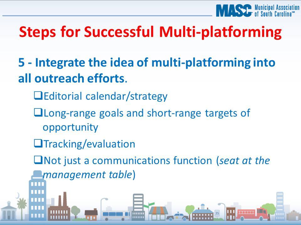 Steps for Successful Multi-platforming 5 - Integrate the idea of multi-platforming into all outreach efforts.