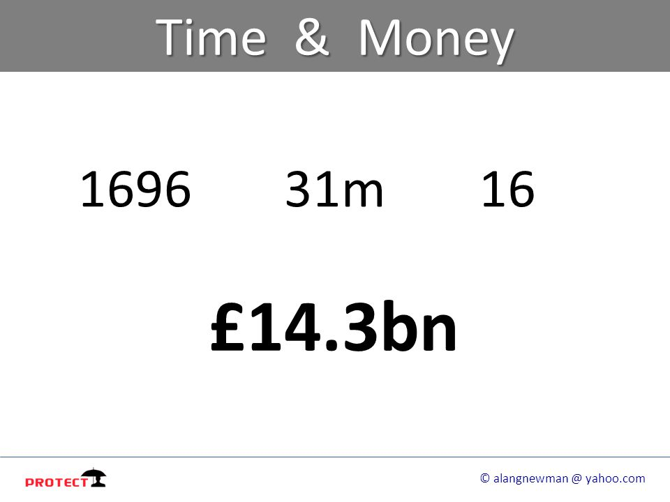 Time & Money £14.3bn 169631m16 © alangnewman @ yahoo.com