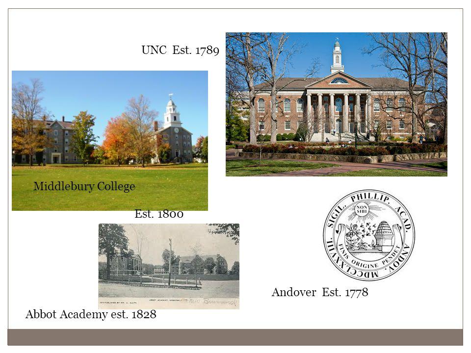 Est. 1800 Middlebury College Andover Est. 1778 UNC Est. 1789 Abbot Academy est. 1828