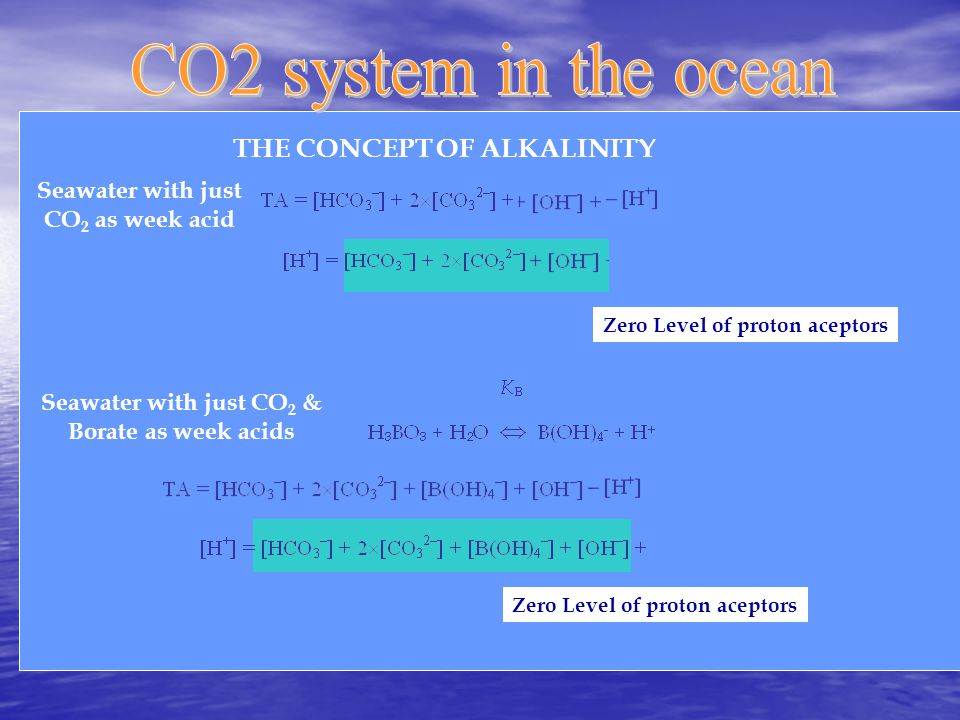 Zero Level of proton aceptors THE CONCEPT OF ALKALINITY Zero Level of proton aceptors Seawater with just CO 2 as week acid Seawater with just CO 2 & Borate as week acids