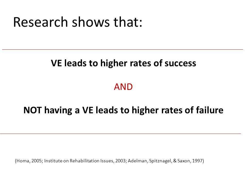 Research shows that: VE leads to higher rates of success AND NOT having a VE leads to higher rates of failure (Homa, 2005; Institute on Rehabilitation