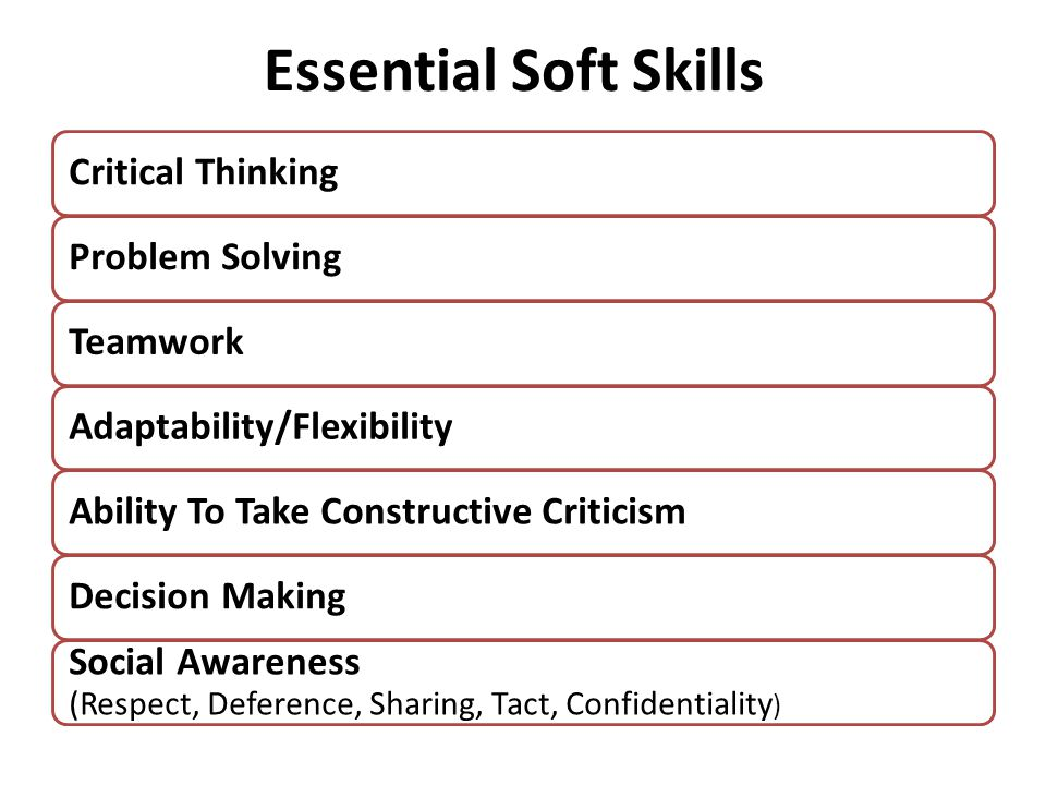 Essential Soft Skills Critical ThinkingProblem SolvingTeamworkAdaptability/FlexibilityAbility To Take Constructive CriticismDecision Making Social Awa