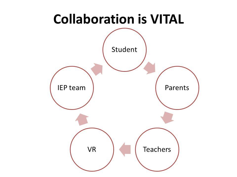 Collaboration is VITAL StudentParentsTeachersVRIEP team