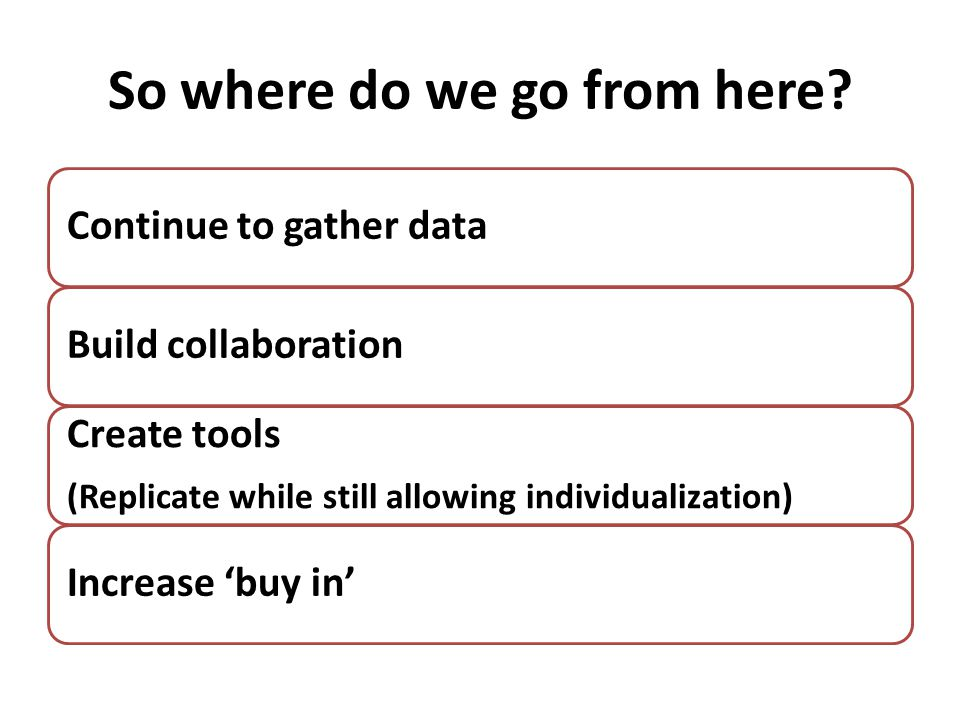 So where do we go from here? Continue to gather dataBuild collaboration Create tools (Replicate while still allowing individualization) Increase 'buy
