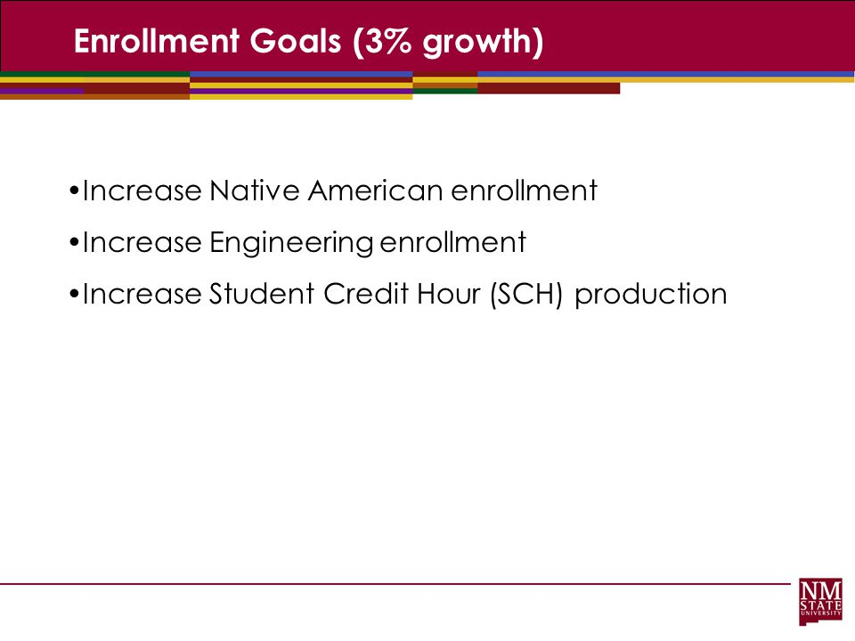 Enrollment Goals (3% growth) Increase Native American enrollment Increase Engineering enrollment Increase Student Credit Hour (SCH) production