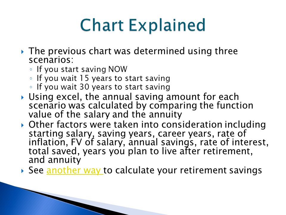  The previous chart was determined using three scenarios: ◦ If you start saving NOW ◦ If you wait 15 years to start saving ◦ If you wait 30 years to start saving  Using excel, the annual saving amount for each scenario was calculated by comparing the function value of the salary and the annuity  Other factors were taken into consideration including starting salary, saving years, career years, rate of inflation, FV of salary, annual savings, rate of interest, total saved, years you plan to live after retirement, and annuity  See another way to calculate your retirement savingsanother way