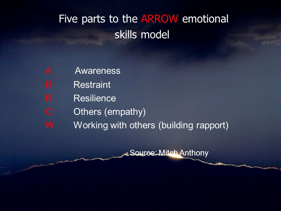 Five parts to the ARROW emotional skills model A Awareness RRestraint RResilience OOthers (empathy) WWorking with others (building rapport) Source: Mi