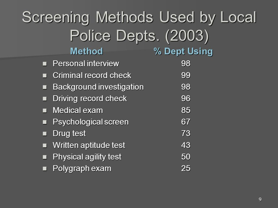 9 Screening Methods Used by Local Police Depts. (2003) Method% Dept Using Personal interview98 Personal interview98 Criminal record check99 Criminal r