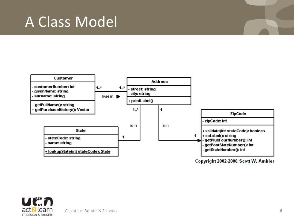 A Class Model 6C# kursus Rohde & Schwarz