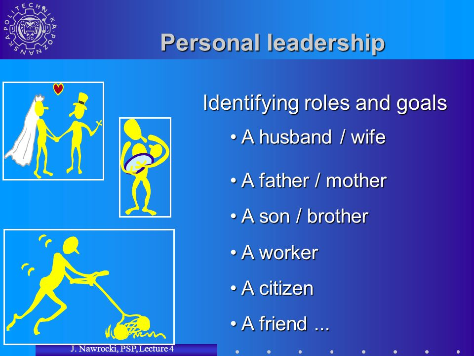J. Nawrocki, PSP, Lecture 4 Personal leadership Identifying roles and goals A worker A worker A citizen A citizen A friend... A friend... A father / m