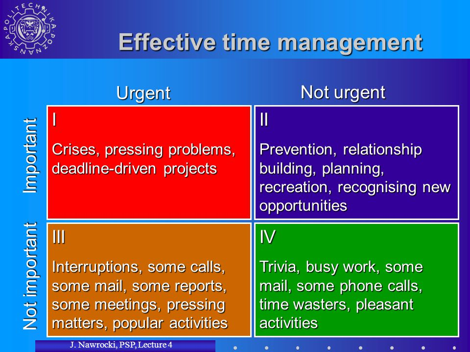 J. Nawrocki, PSP, Lecture 4 Effective time management Not important Important Urgent Not urgent I Crises, pressing problems, deadline-driven projects