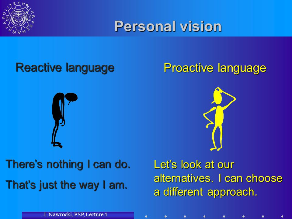J. Nawrocki, PSP, Lecture 4 Personal vision Reactive language Proactive language There's nothing I can do. That's just the way I am. Let's look at our