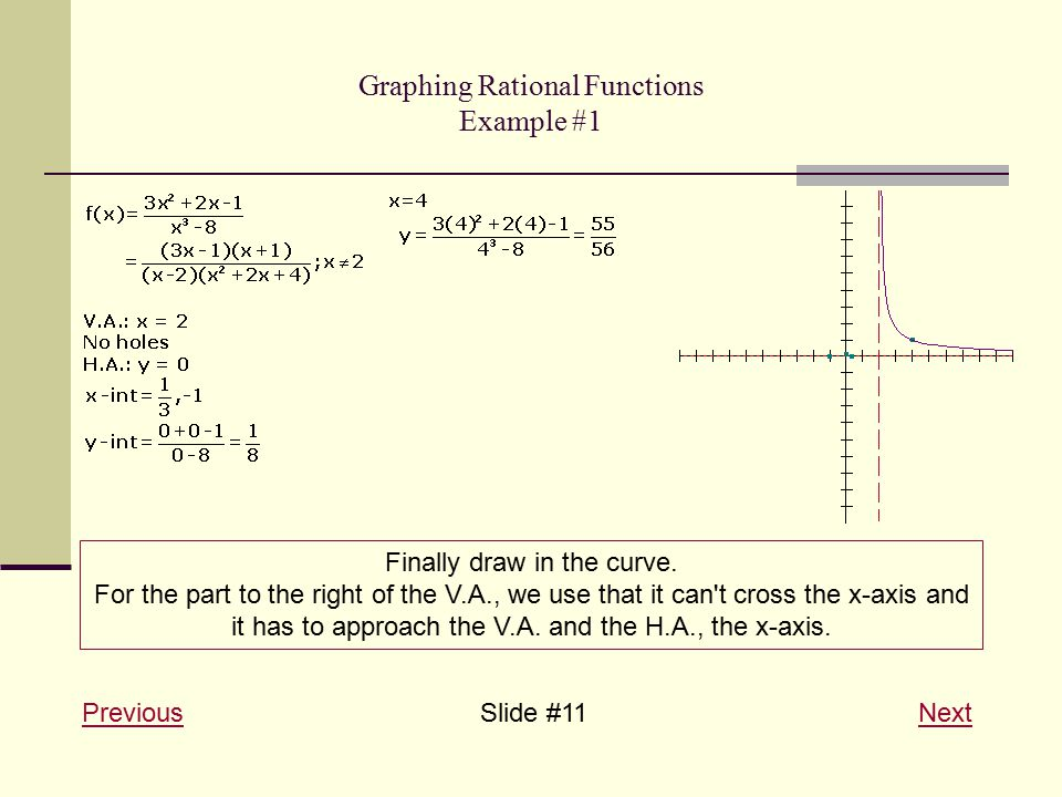 Graphing Rational Functions Example #1 PreviousPreviousSlide #11 NextNext Finally draw in the curve.