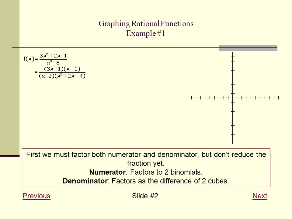 Graphing Rational Functions Example #1 PreviousPreviousSlide #2 NextNext First we must factor both numerator and denominator, but don't reduce the fra