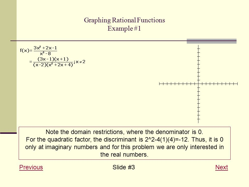 Graphing Rational Functions Example #1 PreviousPreviousSlide #3 NextNext Note the domain restrictions, where the denominator is 0.