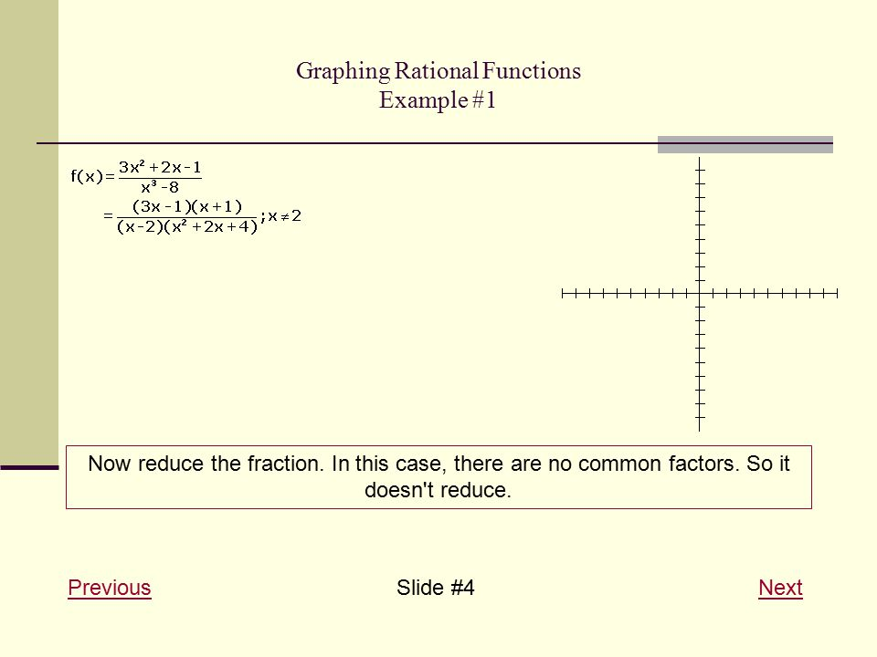 Graphing Rational Functions Example #1 PreviousPreviousSlide #4 NextNext Now reduce the fraction.