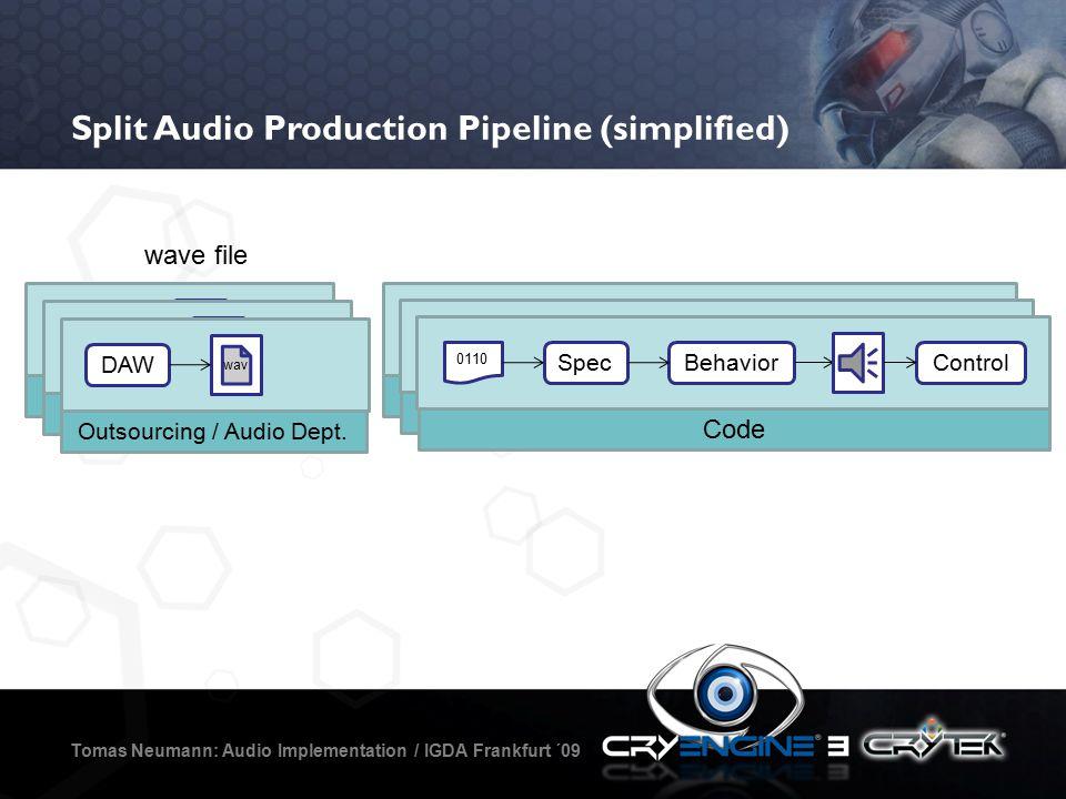Split Audio Production Pipeline (simplified) Tomas Neumann: Audio Implementation / IGDA Frankfurt ´09 Outsourcing / Audio Dept.