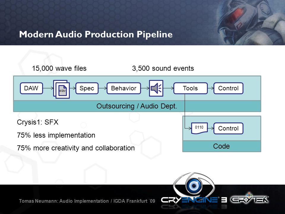 Split Audio Production Pipeline (simplified) Tomas Neumann: Audio Implementation / IGDA Frankfurt ´09 Outsourcing / Audio Dept. DAW wav 0110 SpecBehav